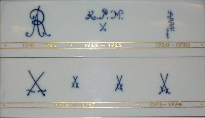 Chart showing Meissen marks